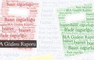 Am Welttag der Pressefreiheit – Medienlandschaften in der Türkei - Kamil Taylan